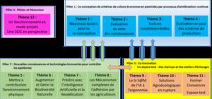 UMT 2 schema